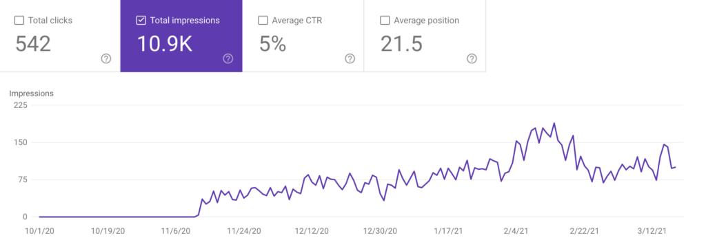 Kelowna Google SEO Services